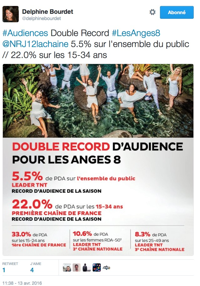 record-audiences-baiser-coralie-raphael